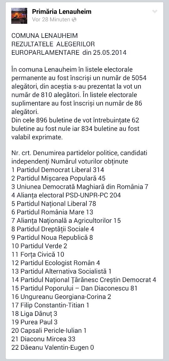 Endergebnis der Europawahl 2014 in Lenauheim